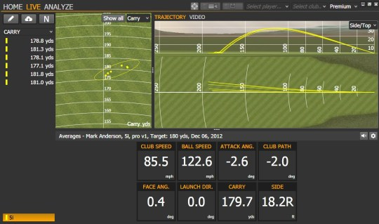 Indoor Trackman screen